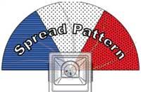 ew_spread_pattern